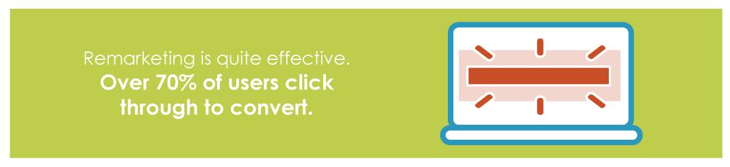 Remarketing Effective Digital Marketing 101