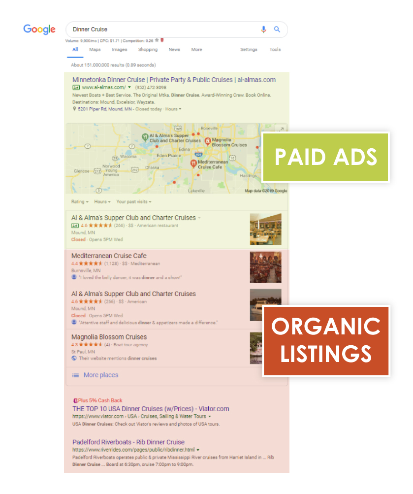 Organic Verses Paid Listings Digital Marketing 101